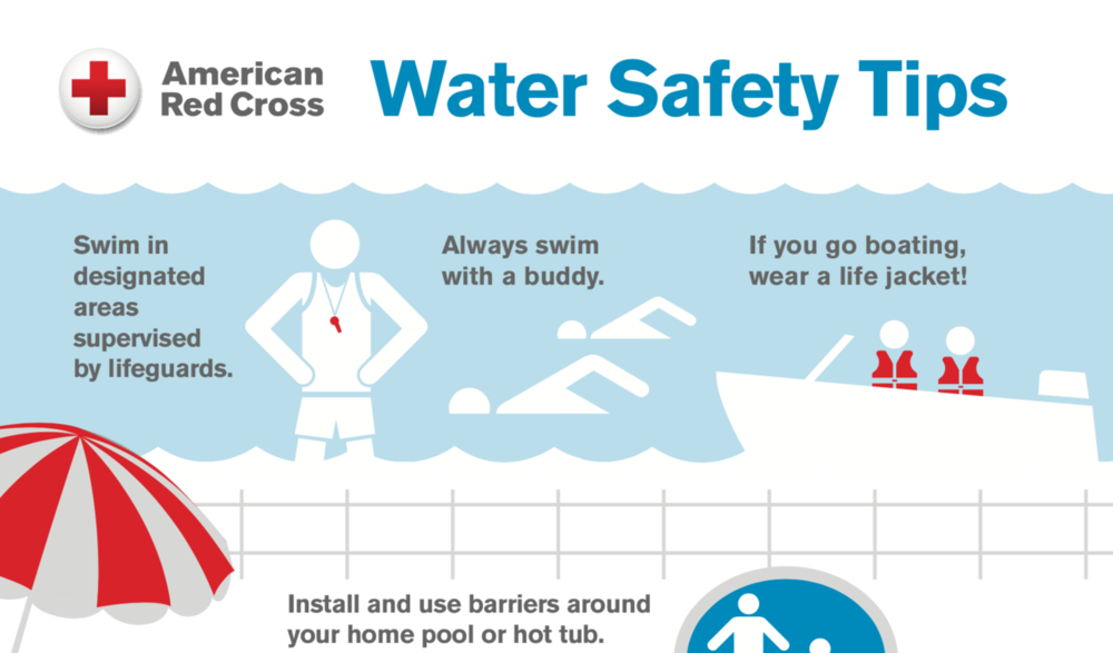 Learning About Water Safety Can Save A Life